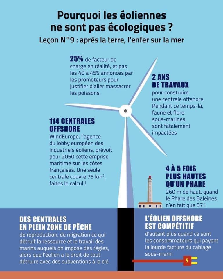 Vérité 9 sur les éoliennes